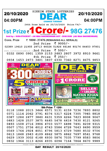 Lottery Sambad 20-10-2020 Today Results 4:00 pm, Sikkim State Lottery Sambad Today Result 4 pm, Sambad Lottery, Lottery Sambad Live Result Today