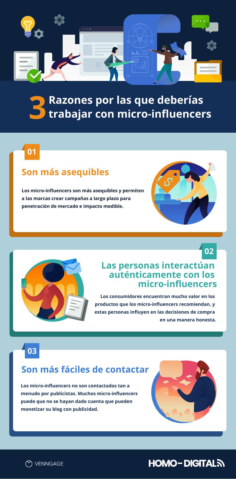 Infografía 3 razones por las que deberías trabajar con micro-influencers