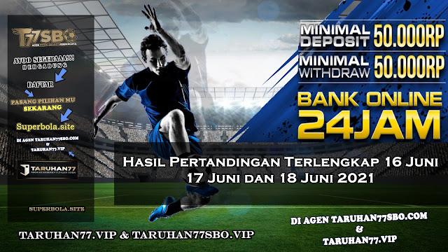 Hasil Pertandingan Terlengkap 16 Juni  ,17 Juni dan 18 Juni 2021