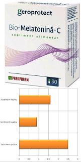 Opinii forumuri Bio Melatonina cu Vitamina C Quantum Pharm
