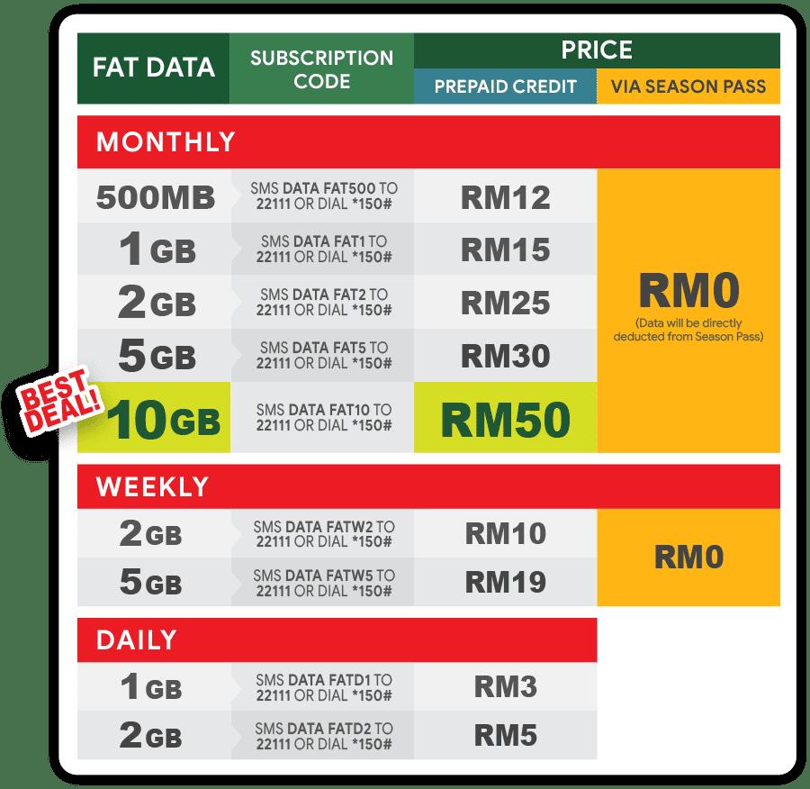 Harga Data Internet ONEXOX Plan