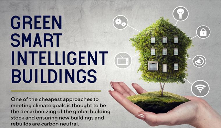 Green, Smart, Intelligent Buildings #infographic