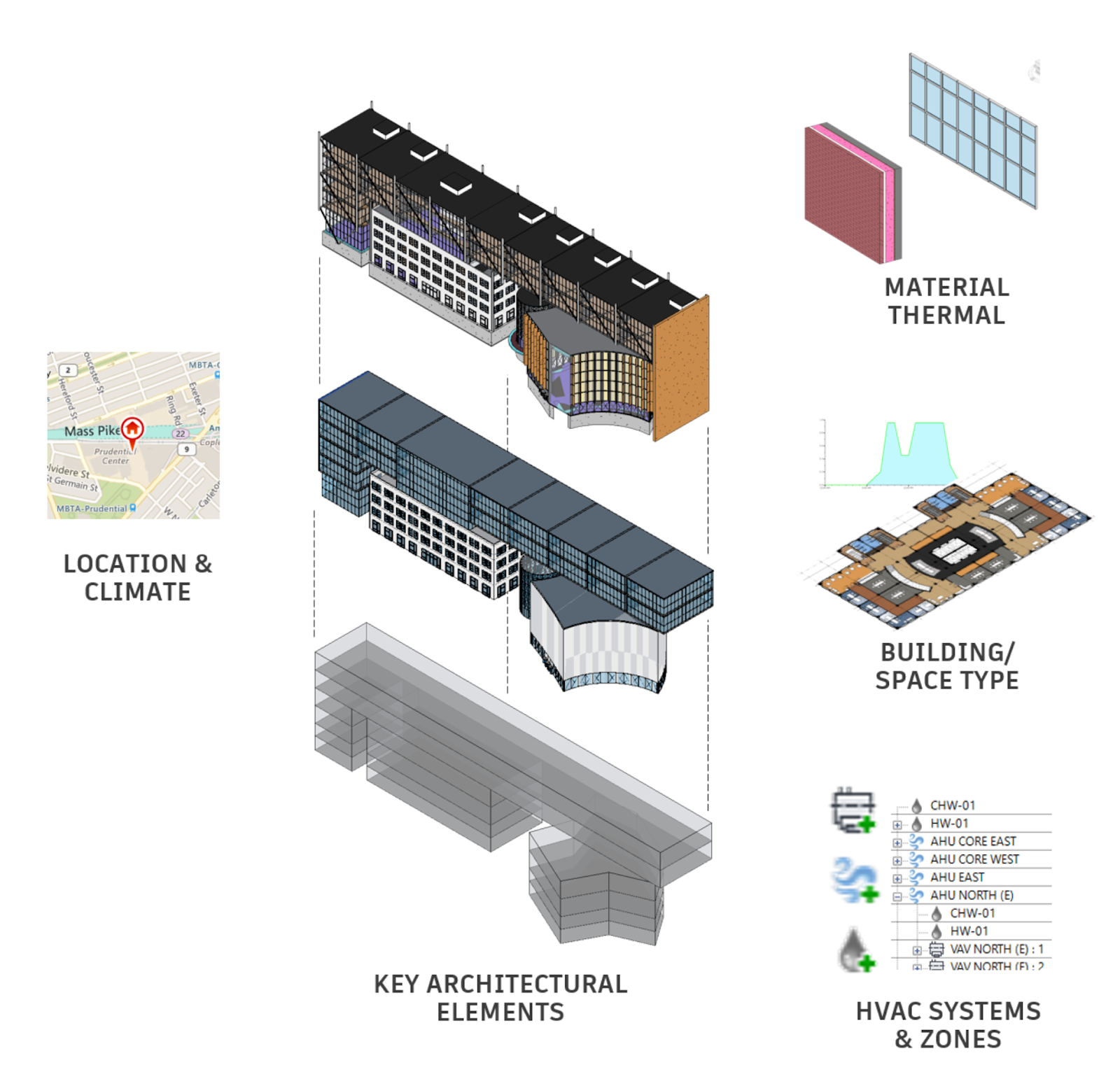 BIM Chapters: Revit 2020 1 Update Released - What's New?