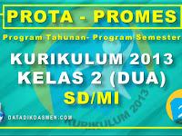 Prota dan Promes Kelas 2 SD/MI Kurikulum 2013 Tahun Pelajaran 2020 - 2021