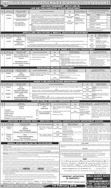Jobs in PPSC 2018 Punjab Public Service Commission Jobs