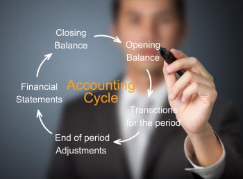 Accounting Tally
