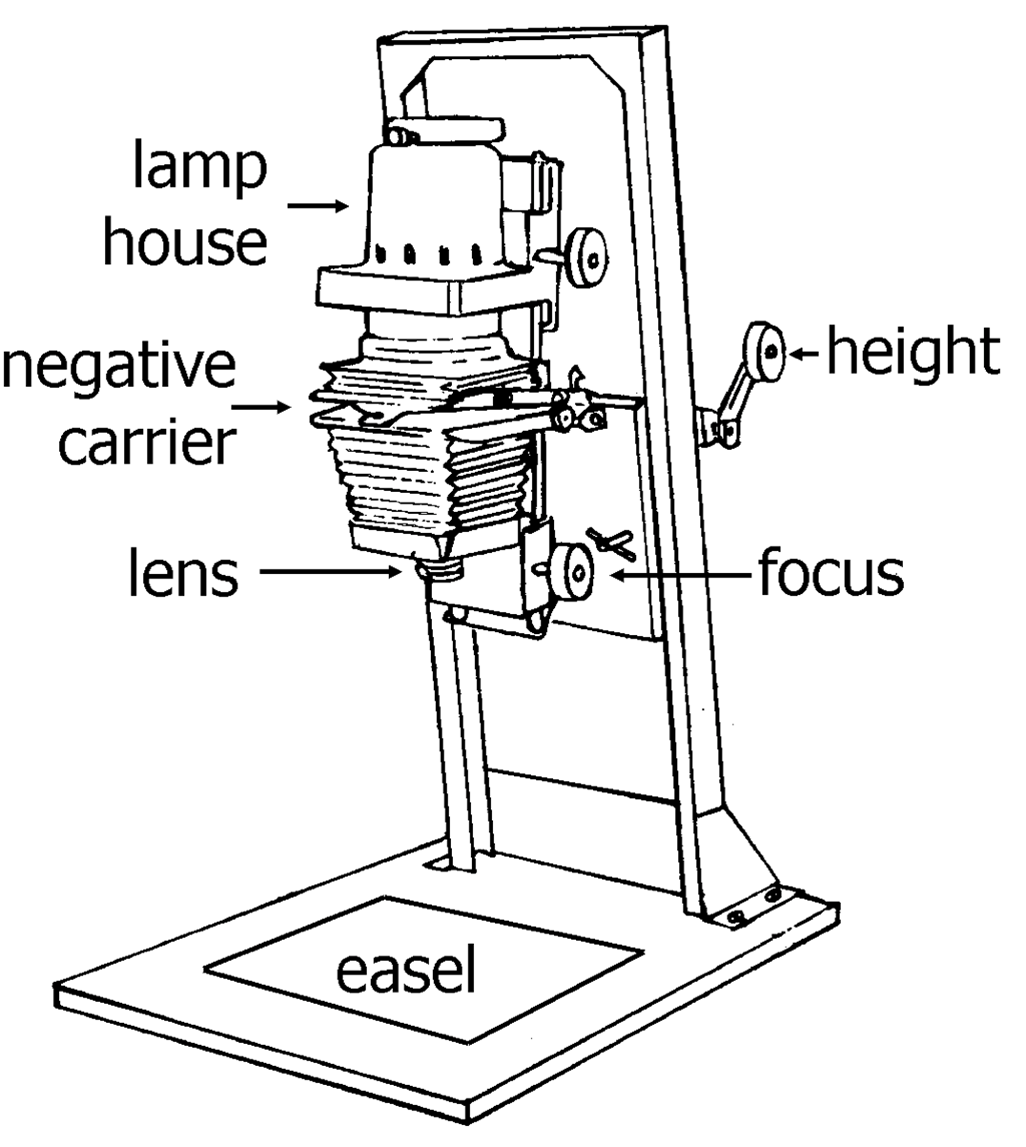 Creative Photography I : ENLARGER & TIMER DIAGRAM