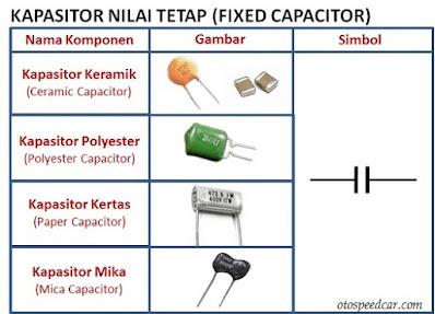 jenis kapasitor dan fungsinya