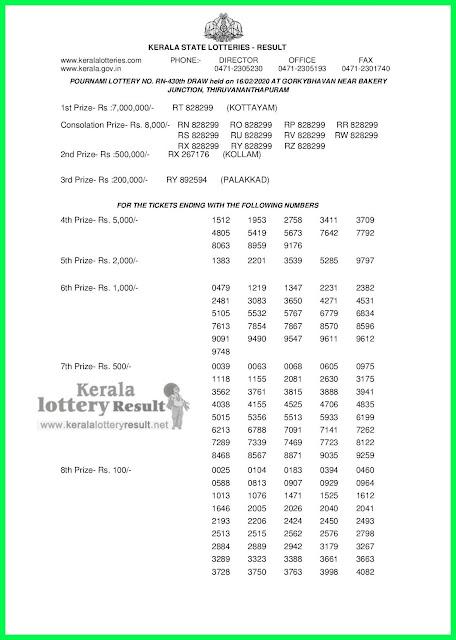 Kerala Lottery Result 16-02-2020 Pournami RN-430 (keralalotteryresult.net)-