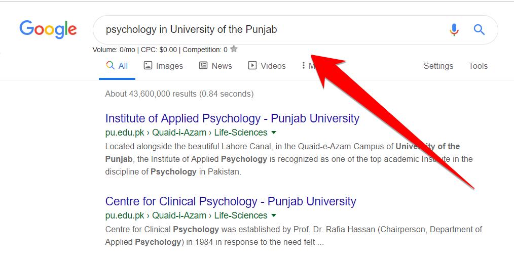 Scope Of Psychology In Pakistan: Jobs, Salary, Future