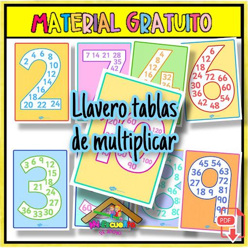 Tarjetas tablas de multiplicar