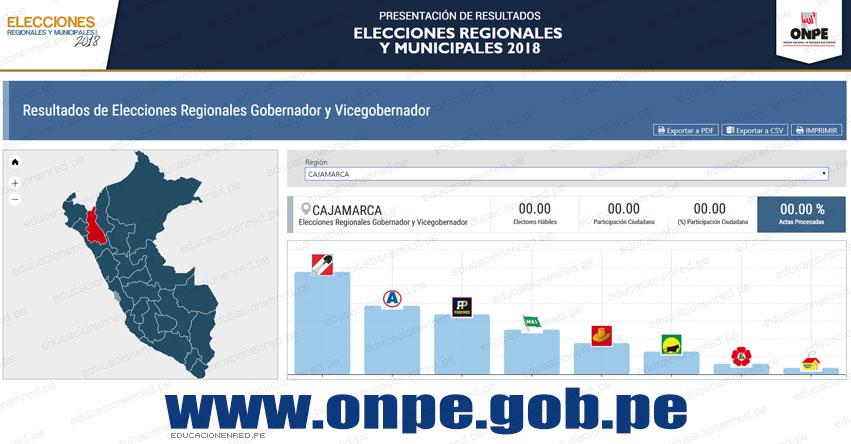 ONPE: Resultados Oficiales en CAJAMARCA - Elecciones Regionales y Municipales 2018 (7 Octubre) www.onpe.gob.pe