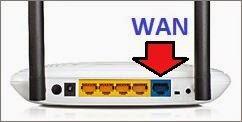 WAN_порт роутера