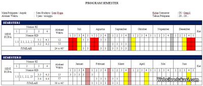 Promes Seni Budaya Kelas 9 SMP/MTs K13 Revisi 2019