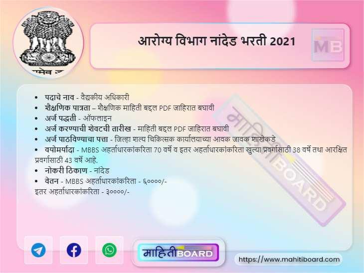 Arogya Vibhag Nanded Recruitment 2021