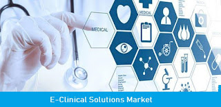 E-Clinical Solutions Market