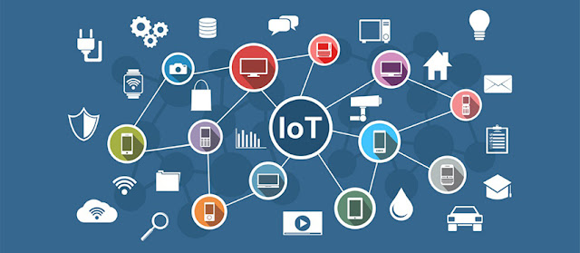 What is Internet of Things (IOT) Technology