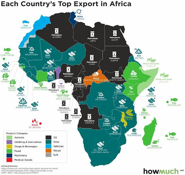 exportaciones africanas