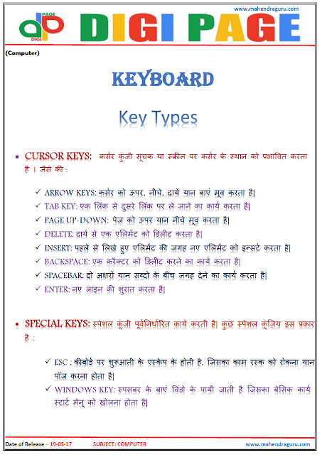 DP | KEYBOARD | 19 - MAY - 17 | IMPORTANT FOR SBI PO