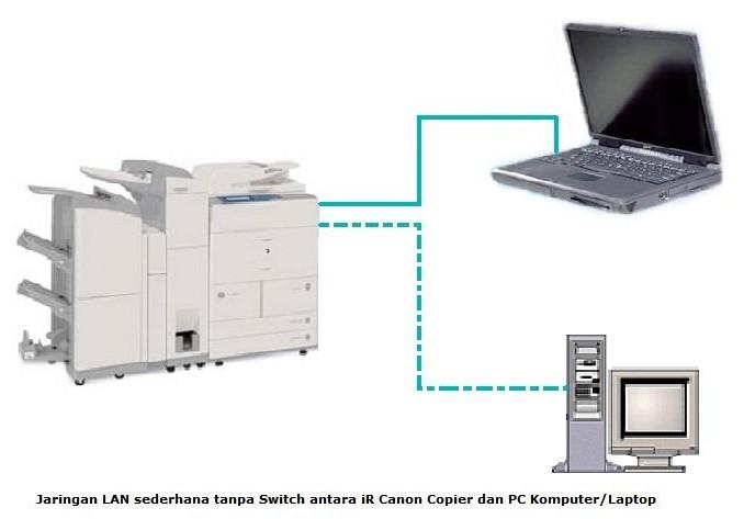 Membangun Jaringan Antara Mesin Phtocopy dan PC/Leptop