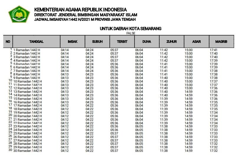 Jadwal Imsakiyah Ramadhan 2021 untuk Kota Semarang Format Pdf