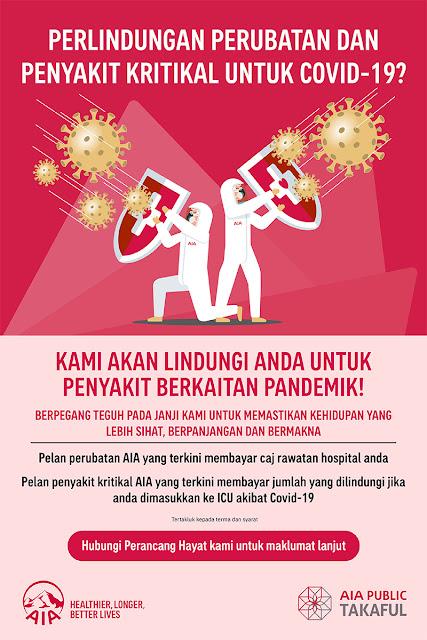 Perlindungan Covid 19 Hospital Swasta oleh AIA