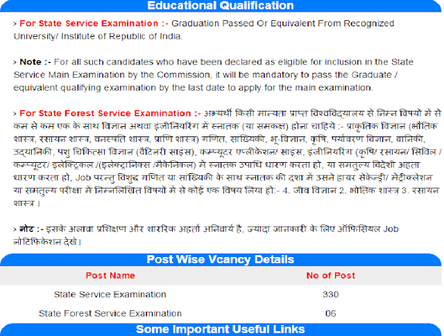 MPPSC State Service & Forest Service Online Job Exam Admit Card 2020