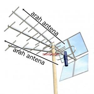 Antenna Yang Bagus Untuk Tv Lcd Led Digital Yudi Hewij Story