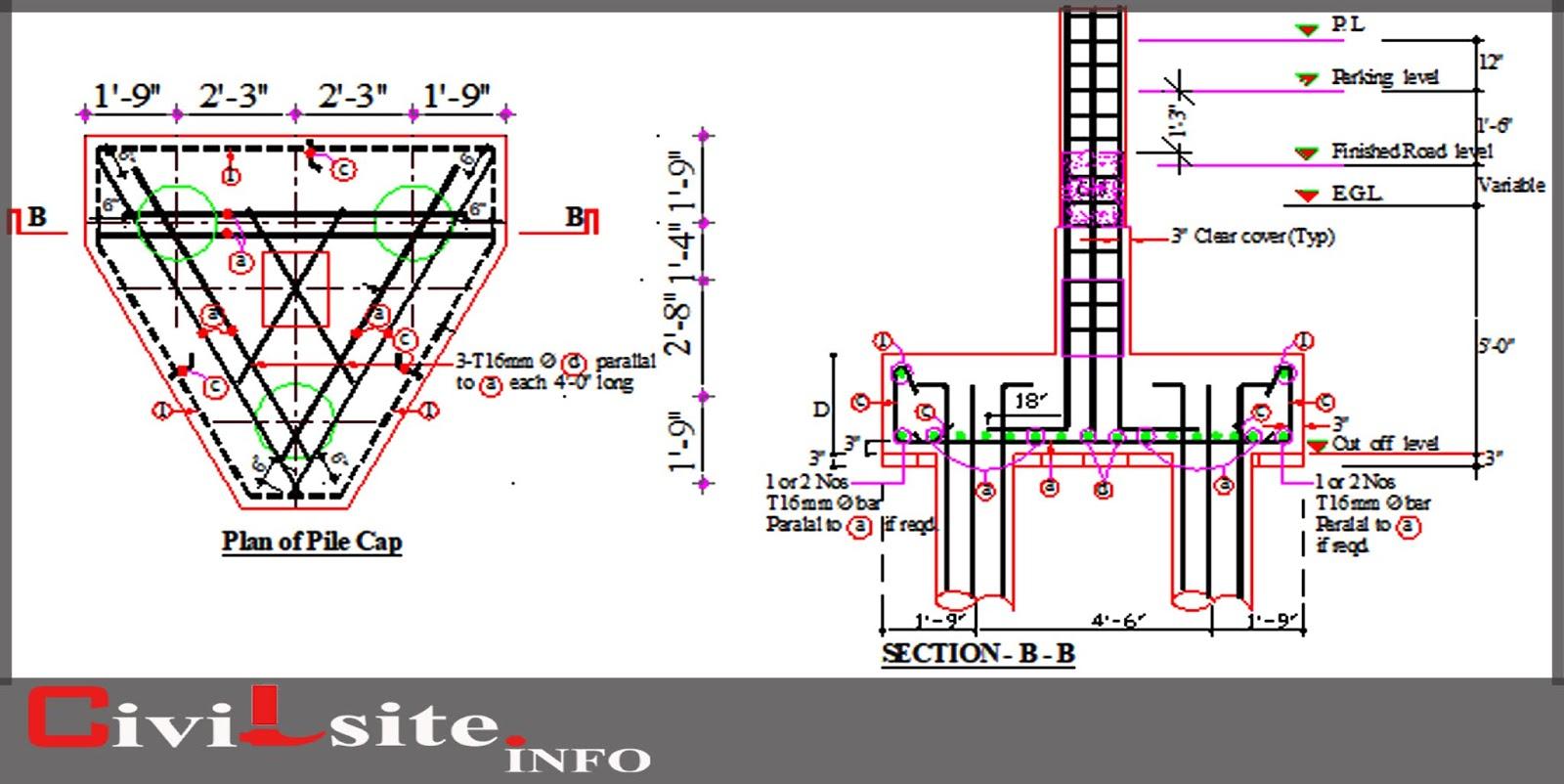 Pile Cap Designs Calculation