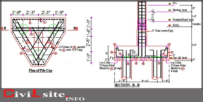 Design Calculation of Pile Cap