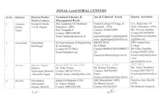 UPTU Fest for 2016 Zonal Center For Fest