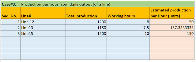 production by hour calculation