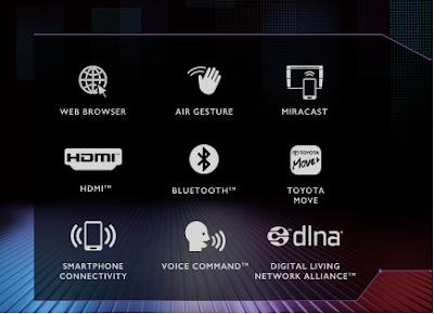 Cara Pengoperasian Audio All New Kijang Innova Yaris Trd Sportivo Cvt 2018 Menggunakan Bluetooth Connection Pada Toyota