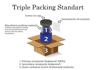 pengiriman sampel covid19 triple packing standart