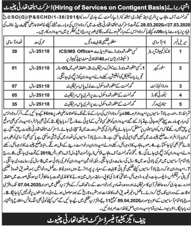 Health Department Govt of The Punjab Jobs 2020