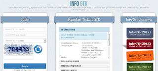 laman info gtk cek info guru dan SKTP semester 1 dan 2 2020 2021 di http://info.gtk.kemdikbud.go.id/