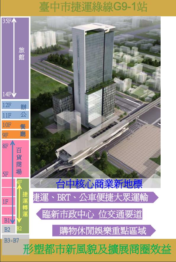 技師好康報: 土地開發基地介紹 捷G9-1站