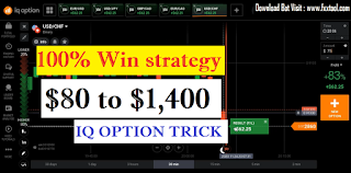 How to Profit 100% || Very easy to use - iq option strategy