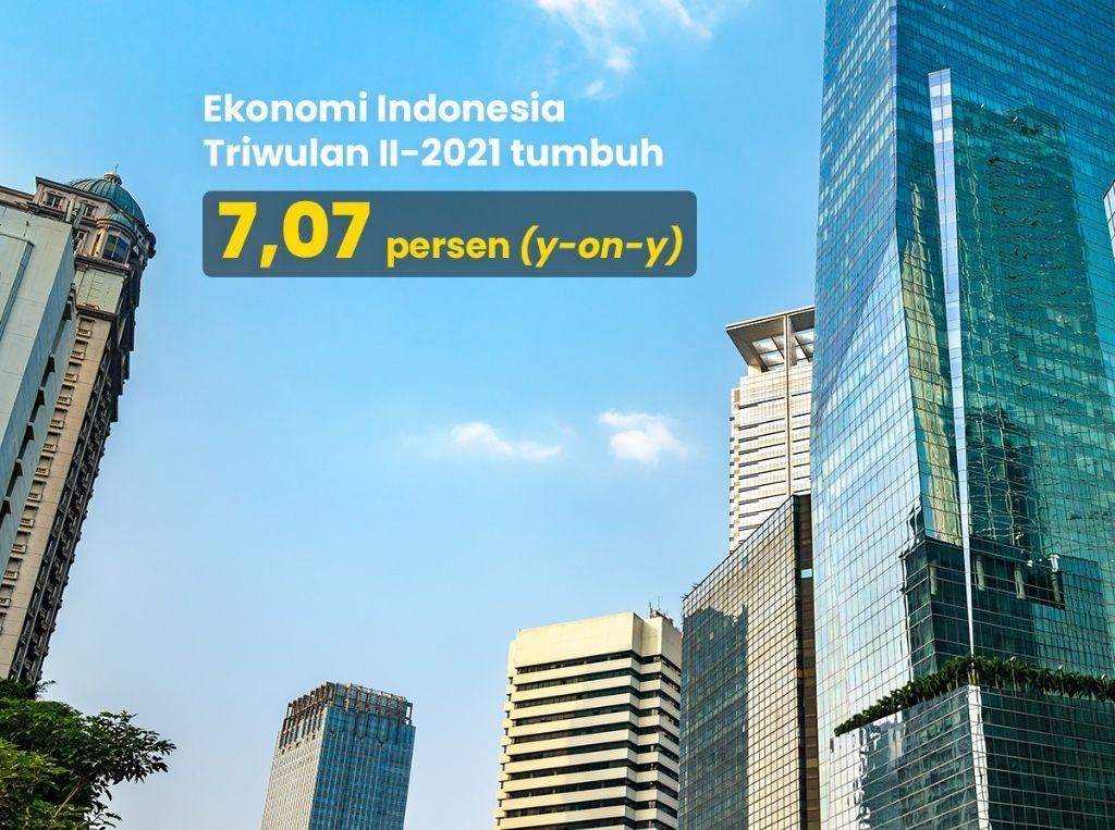 Ekonomi Indonesia Tumbuh 7,07 Persen, INDEF: Tak Perlu Bangga Berlebihan, China-AS-Singapura Lebih Tinggi
