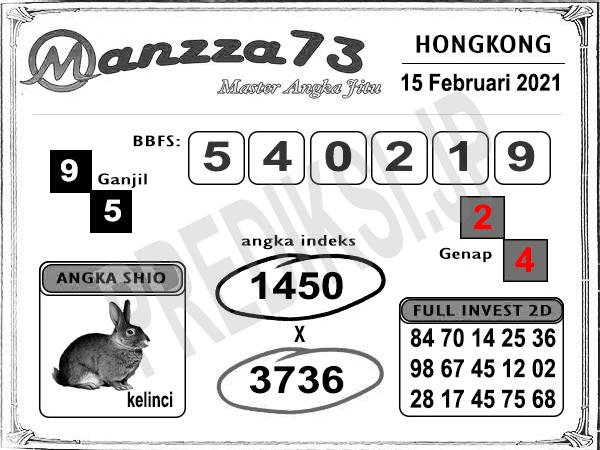 Prediksi Togel Manzza73 HK Senin 15 Februari 2021
