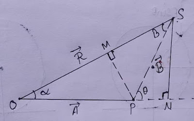 Vector Addition in hindi, law of vector addition in hindi, triangle law of vector in hindi, triangle law of vector in physics