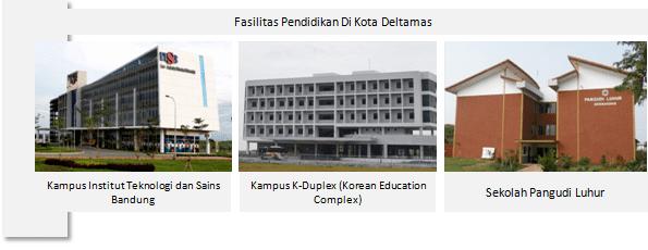 Institut Teknologi Sains Bandung dan K-Duplex Kota Deltamas