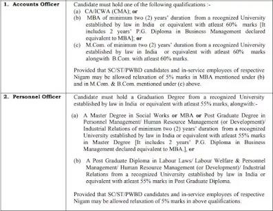 RVUNL Recruitment 2021: Accounts & Personnel officers