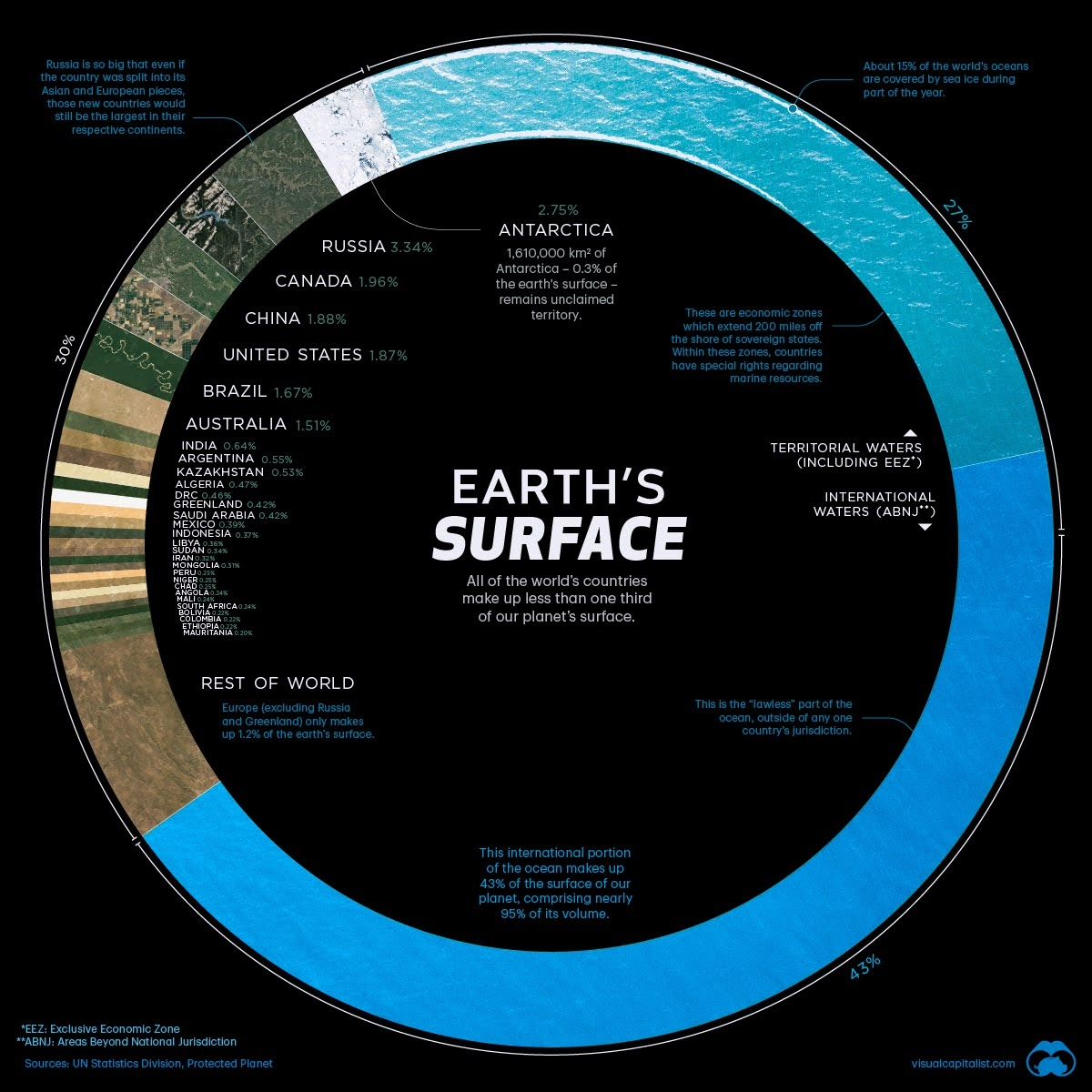 visualizing-countries-by-share-of-earths-surface-infographic