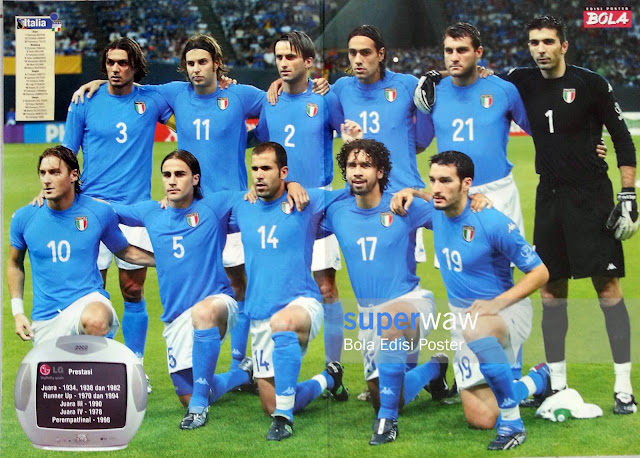Poster Tim Italia