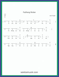 not angka padhang wulan lagu daerah jawa tengah