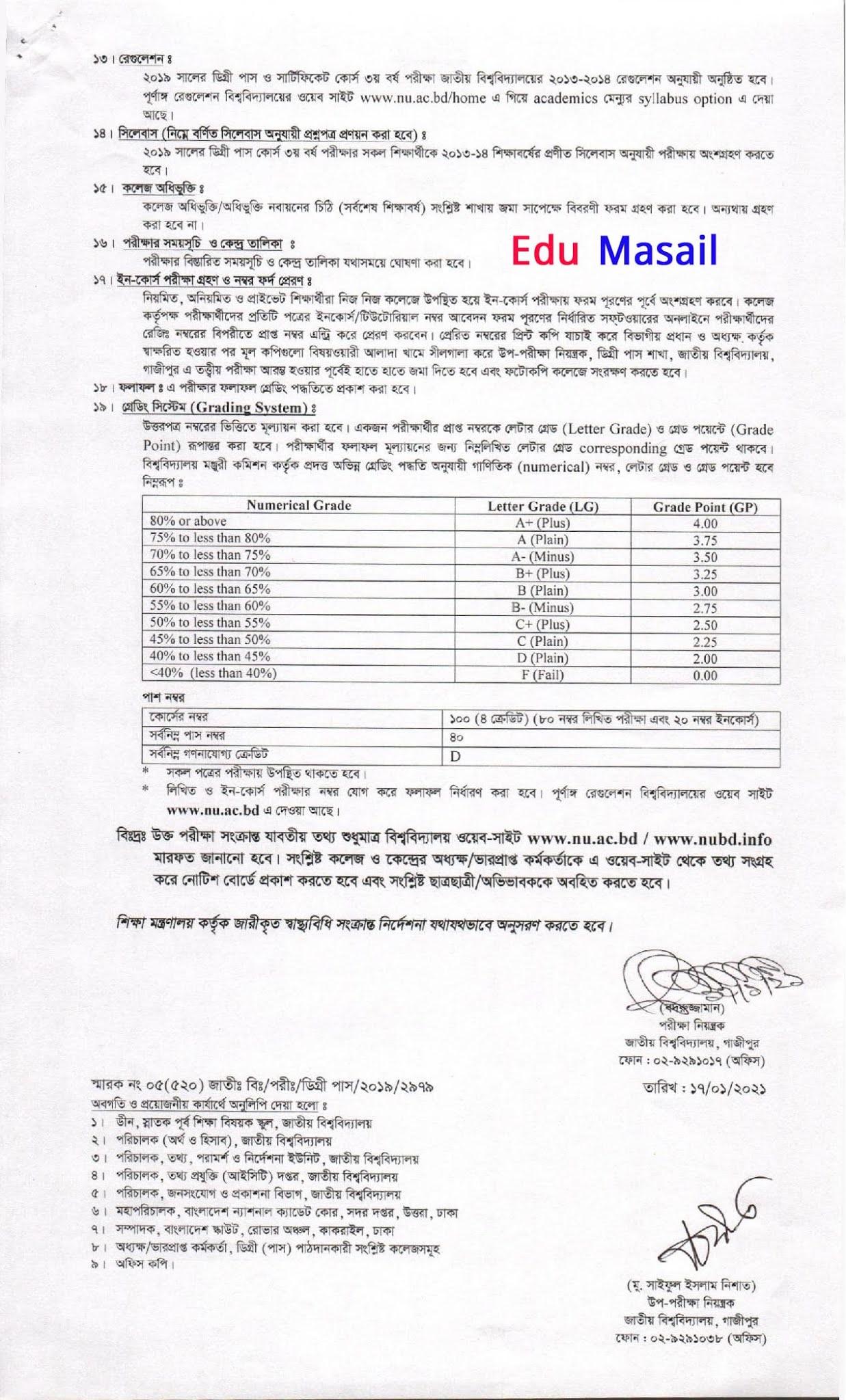 degree 3rd year form fillup 2021 - part 3 - edu masail