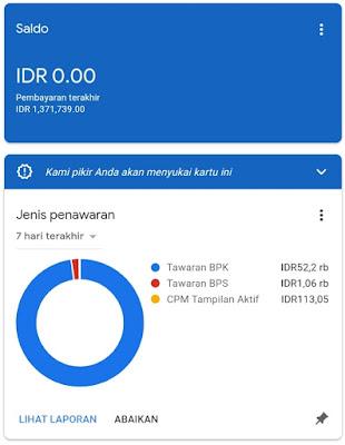Kapan Jadwal Pembayaran dari Google Adsense?