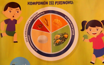 Komponen Isi Piringku sebagai panduan makan bergizi seimbang