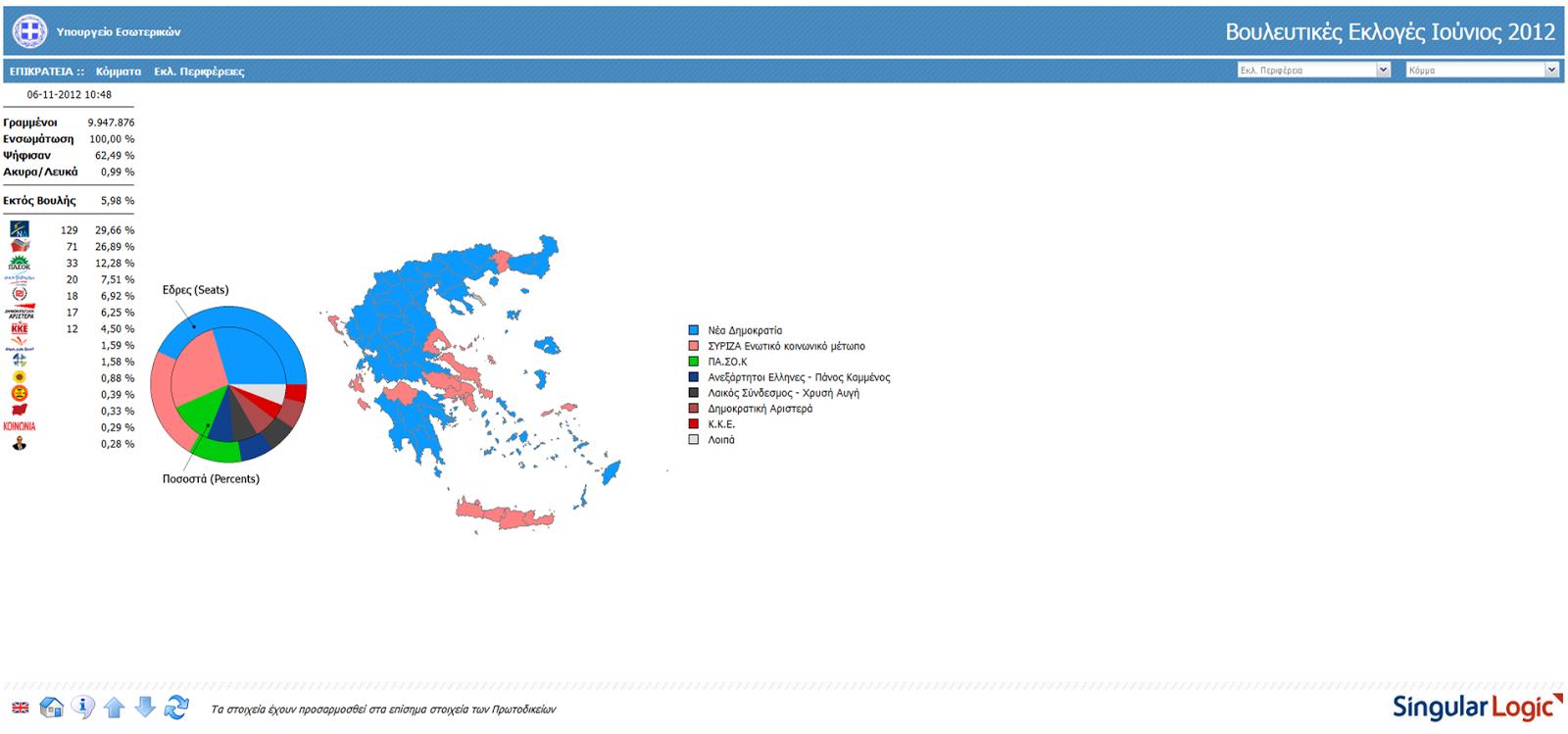 Βουλευτικές Εκλογές Ιούνιος 2012